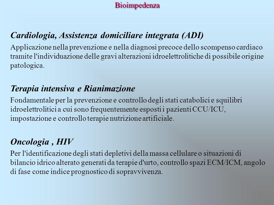 Bioimpedenza Cardiologia, Assistenza domiciliare integrata (ADI) Applicazione nella prevenzione e nella diagnosi precoce dello scompenso cardiaco tram