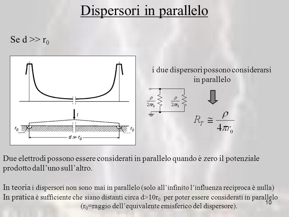 10 Dispersori in parallelo Se d >> r 0 i due dispersori possono considerarsi in parallelo Due elettrodi possono essere considerati in parallelo quando è zero il potenziale prodotto dall'uno sull'altro.