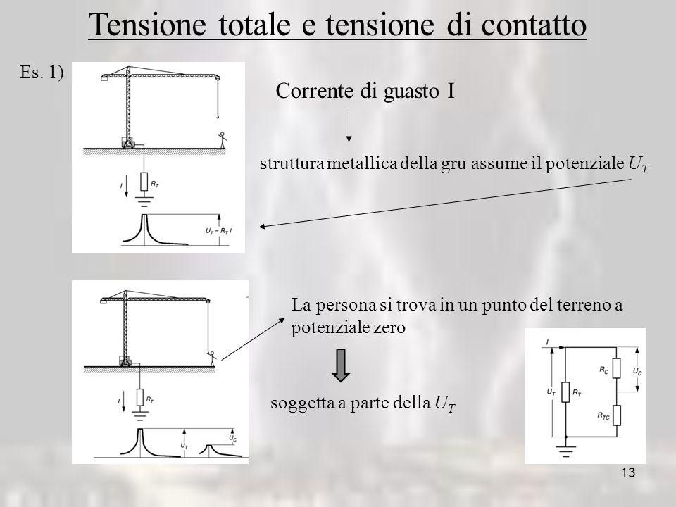 13 Tensione totale e tensione di contatto Es.