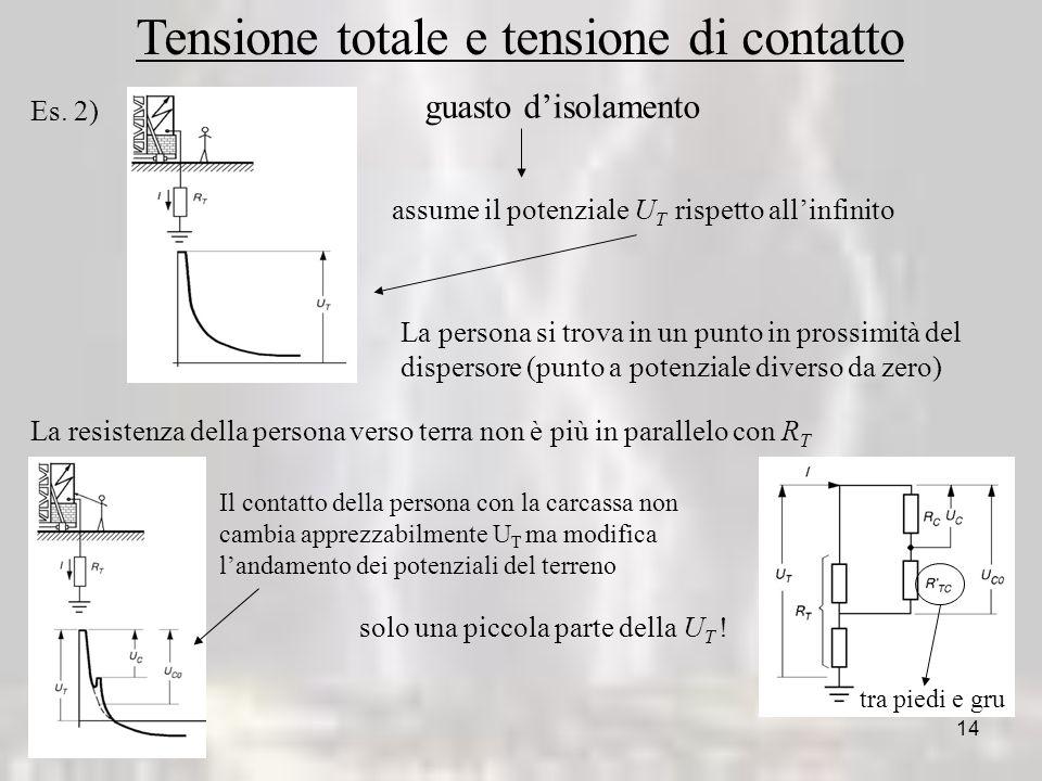 14 Tensione totale e tensione di contatto Es.