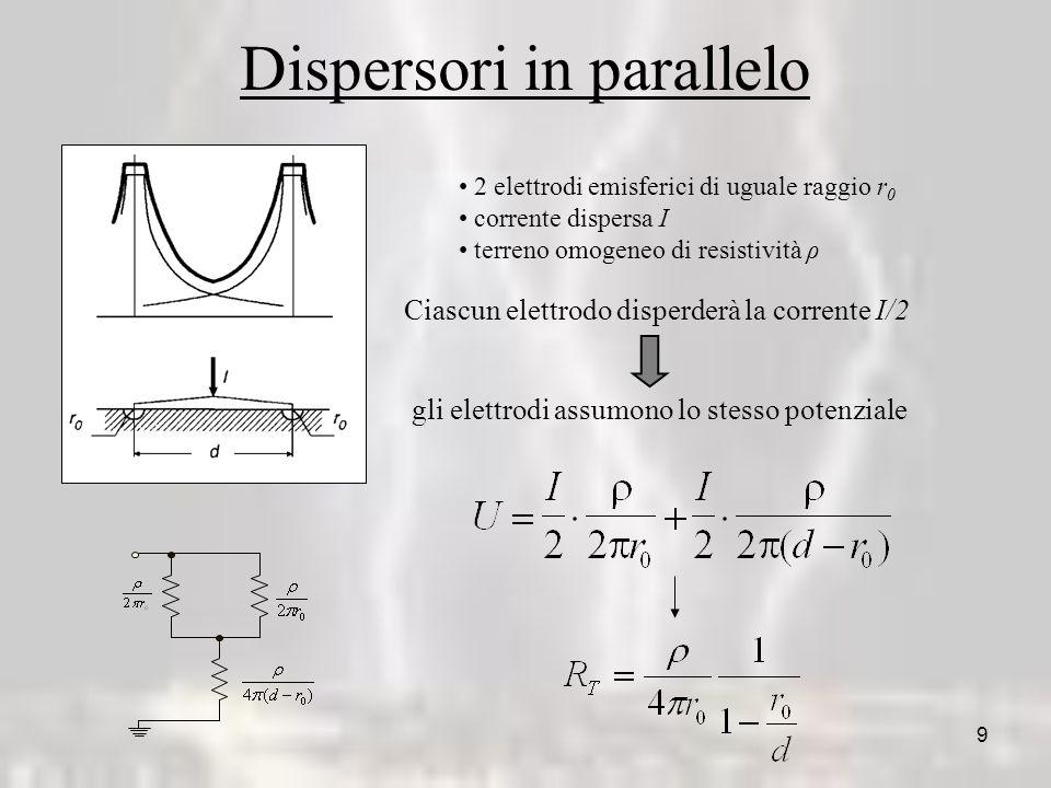 9 Dispersori in parallelo 2 elettrodi emisferici di uguale raggio r 0 corrente dispersa I terreno omogeneo di resistività ρ Ciascun elettrodo disperderà la corrente I/2 gli elettrodi assumono lo stesso potenziale