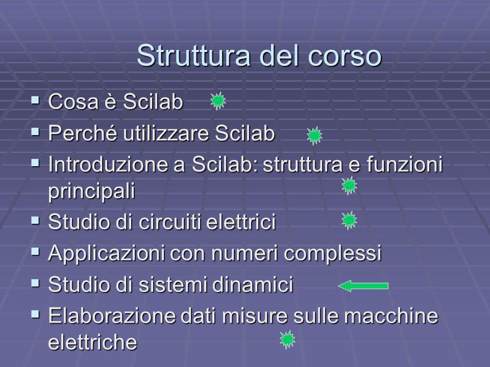 Studio di sistemi dinamici Un sistema dinamico è un sistema il cui stato varia nel tempo.