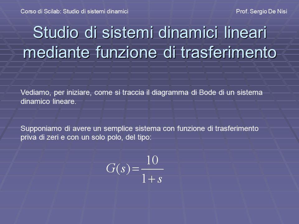Studio di sistemi dinamici lineari mediante funzione di trasferimento Corso di Scilab: Studio di sistemi dinamiciProf. Sergio De Nisi Vediamo, per ini