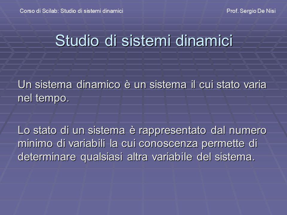 Studio di sistemi dinamici Un sistema dinamico è un sistema il cui stato varia nel tempo. Lo stato di un sistema è rappresentato dal numero minimo di