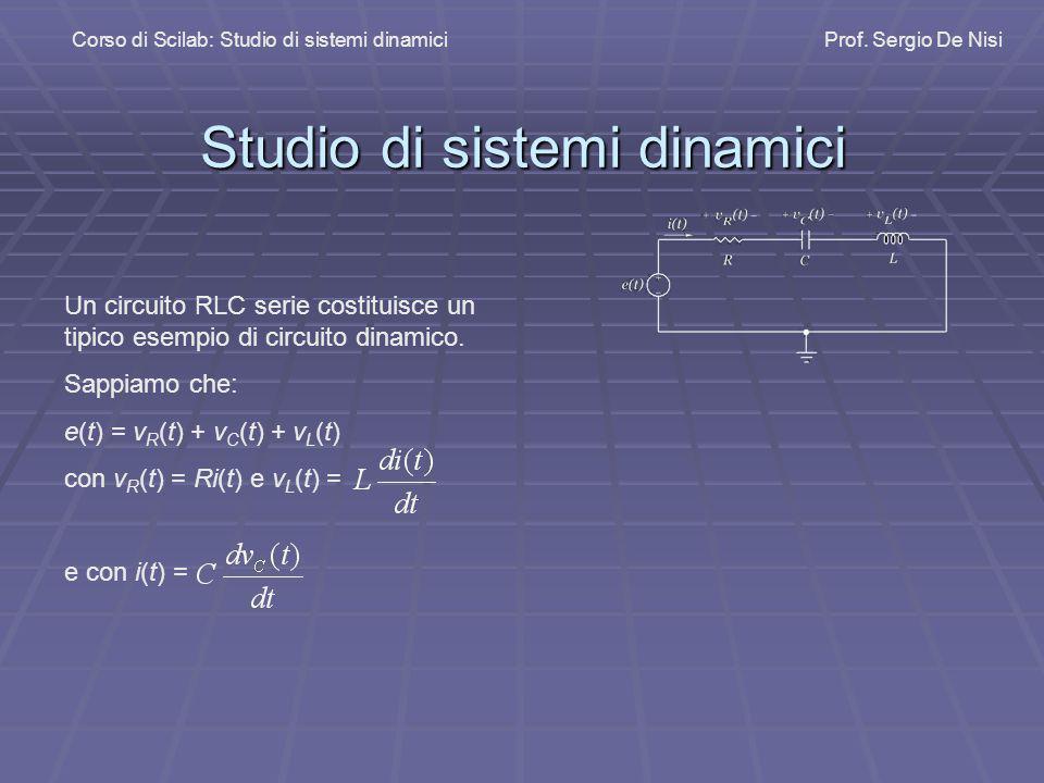 Studio di sistemi dinamici Corso di Scilab: Studio di sistemi dinamiciProf. Sergio De Nisi Un circuito RLC serie costituisce un tipico esempio di circ