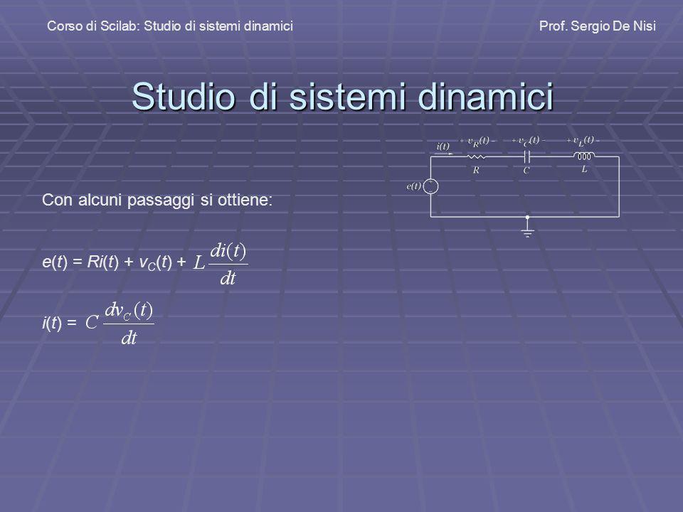Studio di sistemi dinamici Corso di Scilab: Studio di sistemi dinamiciProf. Sergio De Nisi Con alcuni passaggi si ottiene: e(t) = Ri(t) + v C (t) + i(
