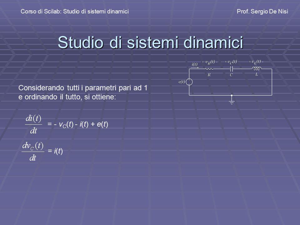 Studio di sistemi dinamici Corso di Scilab: Studio di sistemi dinamiciProf. Sergio De Nisi Considerando tutti i parametri pari ad 1 e ordinando il tut