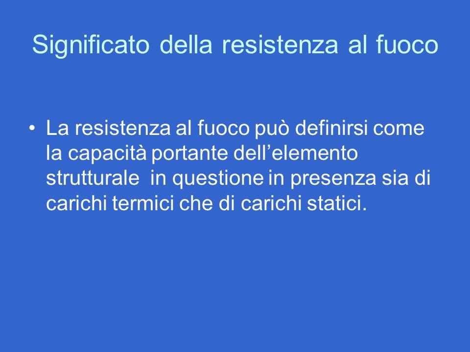 Significato della resistenza al fuoco La resistenza al fuoco può definirsi come la capacità portante dell'elemento strutturale in questione in presenz