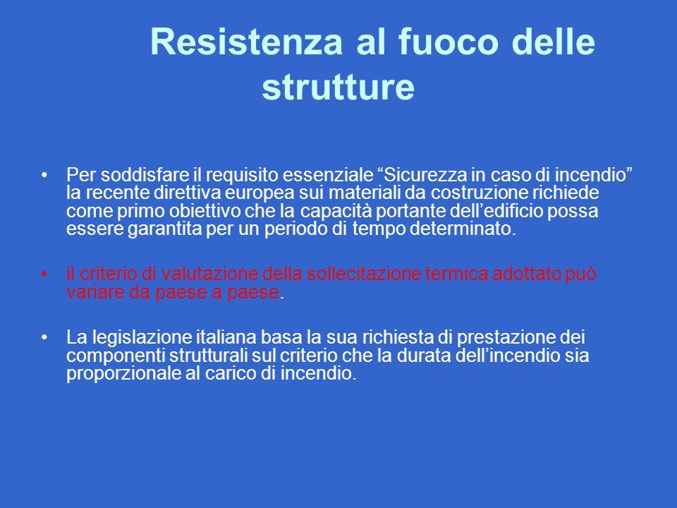 """Resistenza al fuoco delle strutture Per soddisfare il requisito essenziale """"Sicurezza in caso di incendio"""" la recente direttiva europea sui materiali"""