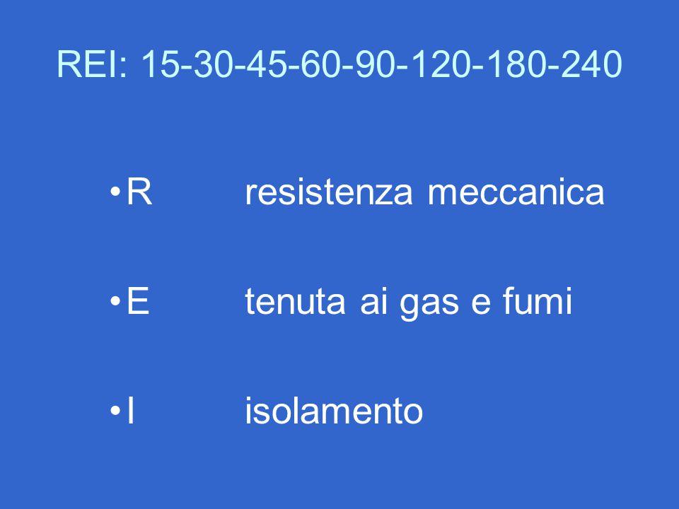 REI: 15-30-45-60-90-120-180-240 Rresistenza meccanica Etenuta ai gas e fumi Iisolamento