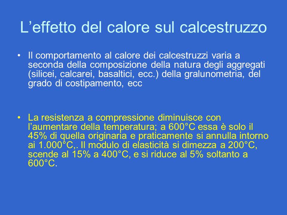 L'effetto del calore sul calcestruzzo Il comportamento al calore dei calcestruzzi varia a seconda della composizione della natura degli aggregati (sil
