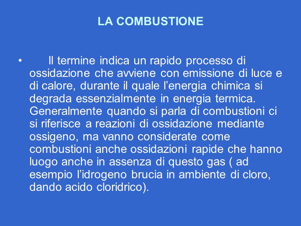 LA COMBUSTIONE Il termine indica un rapido processo di ossidazione che avviene con emissione di luce e di calore, durante il quale l'energia chimica s