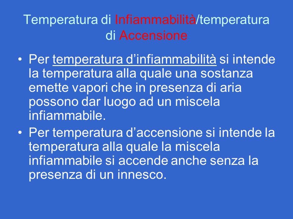 Temperatura di Infiammabilità/temperatura di Accensione Per temperatura d'infiammabilità si intende la temperatura alla quale una sostanza emette vapo