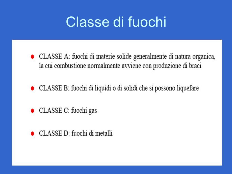 Classe di fuochi