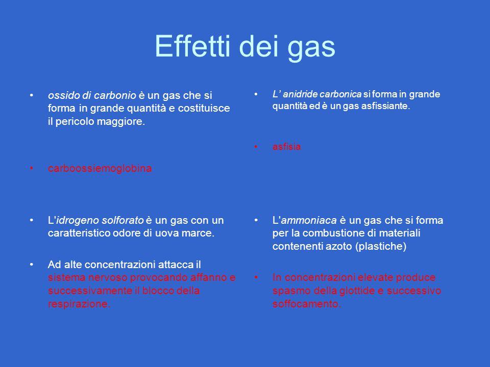 Effetti dei gas ossido di carbonio è un gas che si forma in grande quantità e costituisce il pericolo maggiore. carboossiemoglobina L' anidride carbon