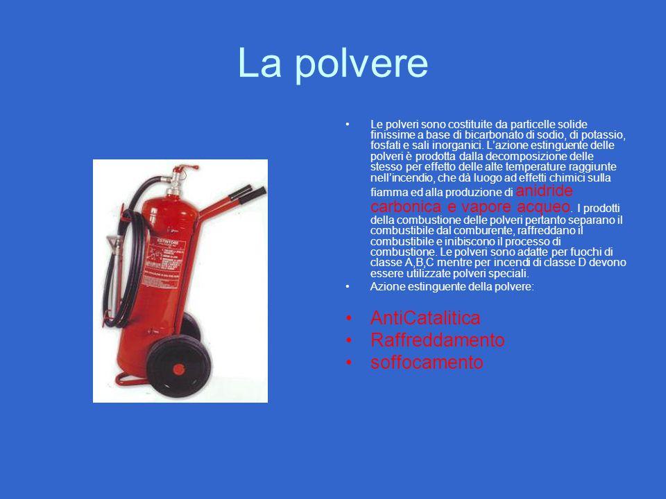 La polvere Le polveri sono costituite da particelle solide finissime a base di bicarbonato di sodio, di potassio, fosfati e sali inorganici. L'azione