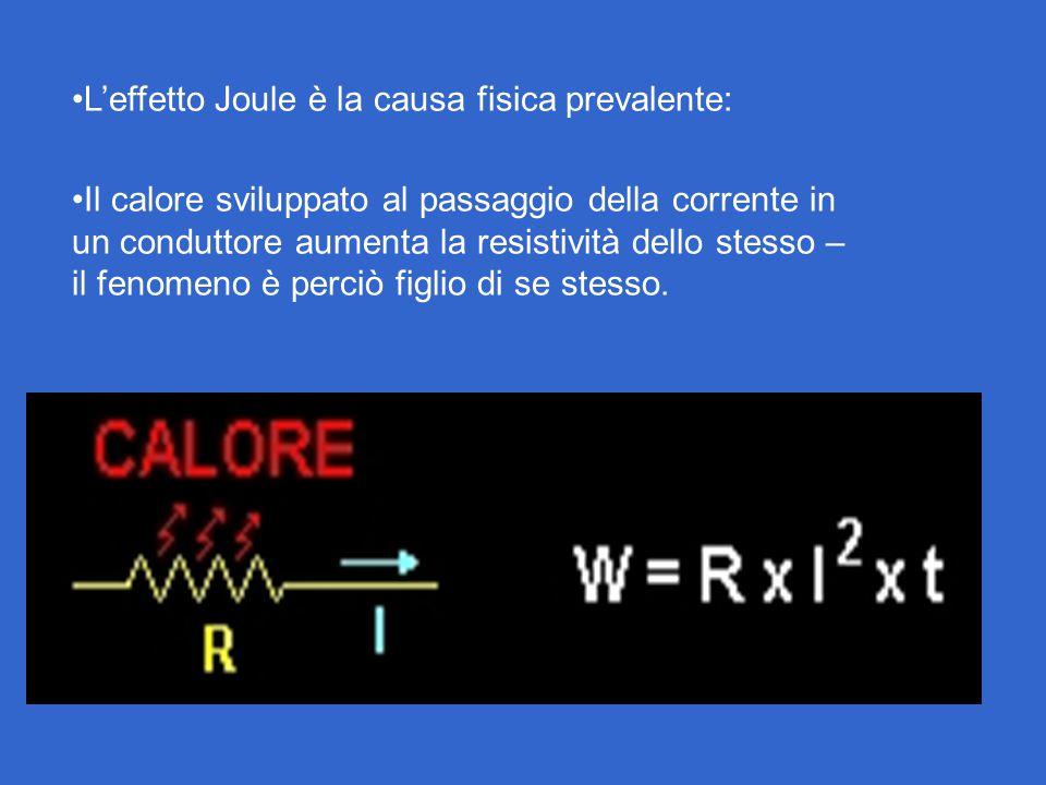 L'effetto Joule è la causa fisica prevalente: Il calore sviluppato al passaggio della corrente in un conduttore aumenta la resistività dello stesso –