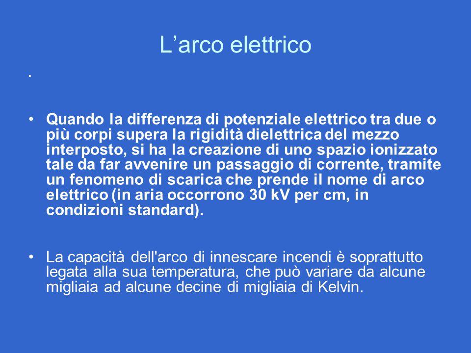 L'arco elettrico Quando la differenza di potenziale elettrico tra due o più corpi supera la rigidità dielettrica del mezzo interposto, si ha la creazi