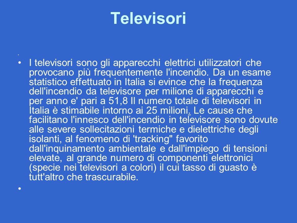Televisori I televisori sono gli apparecchi elettrici utilizzatori che provocano più frequentemente l'incendio. Da un esame statistico effettuato in I