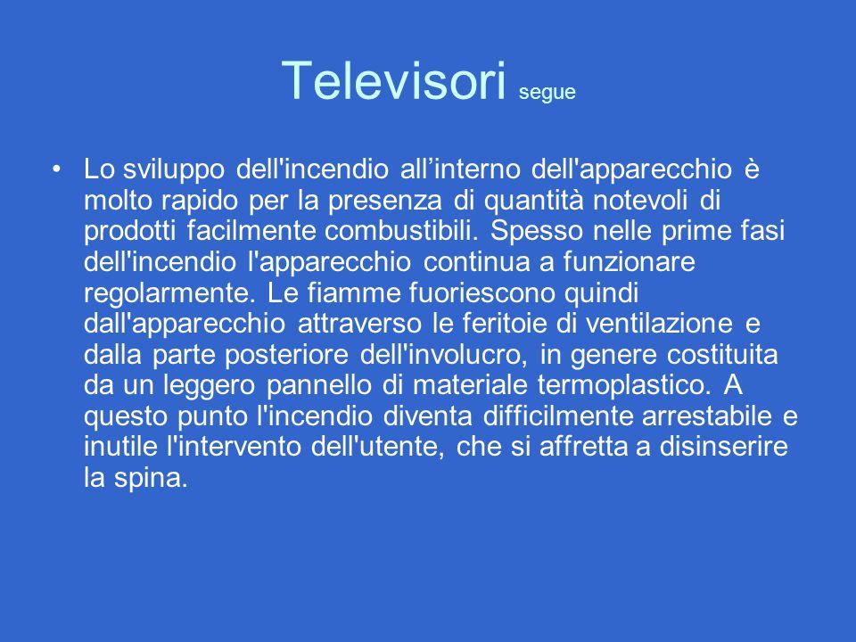 Televisori segue Lo sviluppo dell'incendio all'interno dell'apparecchio è molto rapido per la presenza di quantità notevoli di prodotti facilmente com