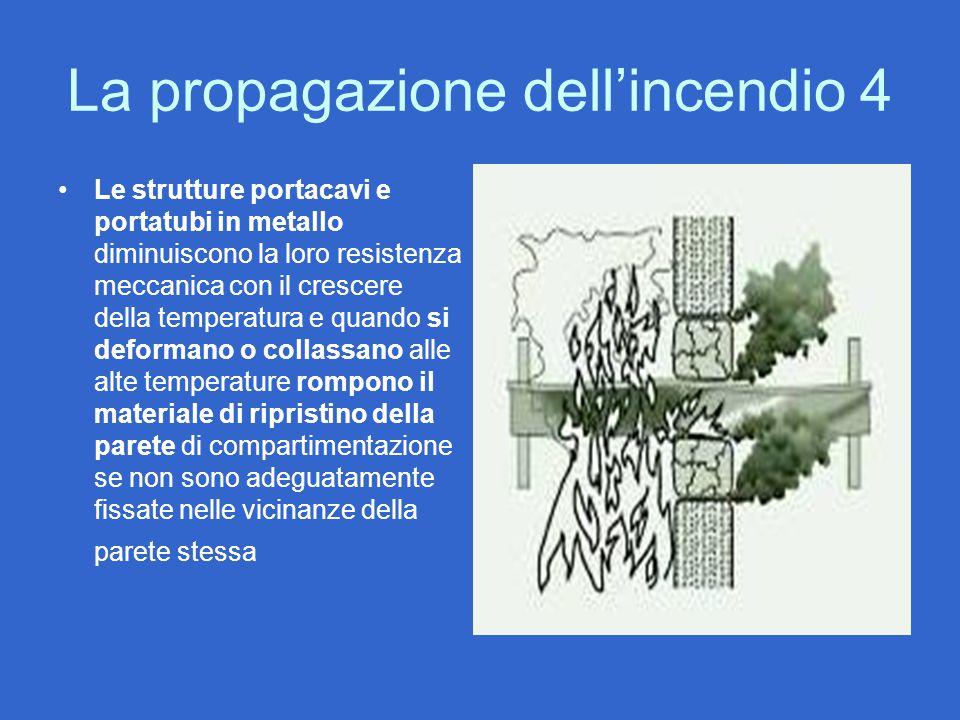 La propagazione dell'incendio 4 Le strutture portacavi e portatubi in metallo diminuiscono la loro resistenza meccanica con il crescere della temperat