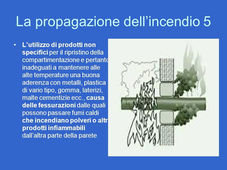 La propagazione dell'incendio 5 L'utilizzo di prodotti non specifici per il ripristino della compartimentazione e pertanto inadeguati a mantenere alle