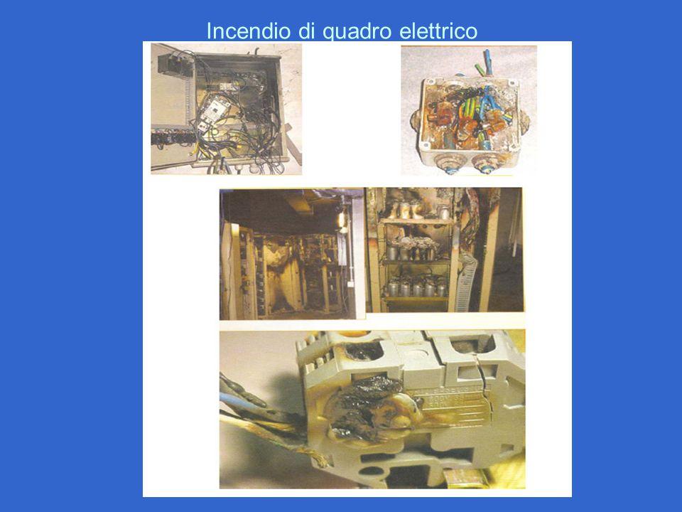 Incendio di quadro elettrico