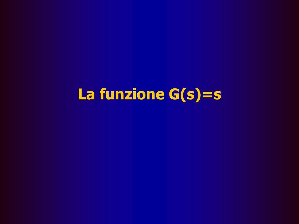 Le rappresentazioni grafiche I diagrammi di Bode: la funzione G(s)=k Riepilogando â La funzione G(s)=k (costante reale positiva) ha un modulo in dB costante e pari a 20logk  Tale funzione non introduce alcuno sfasamento, cioè la sua fase è costantemente nulla al variare della pulsazione 