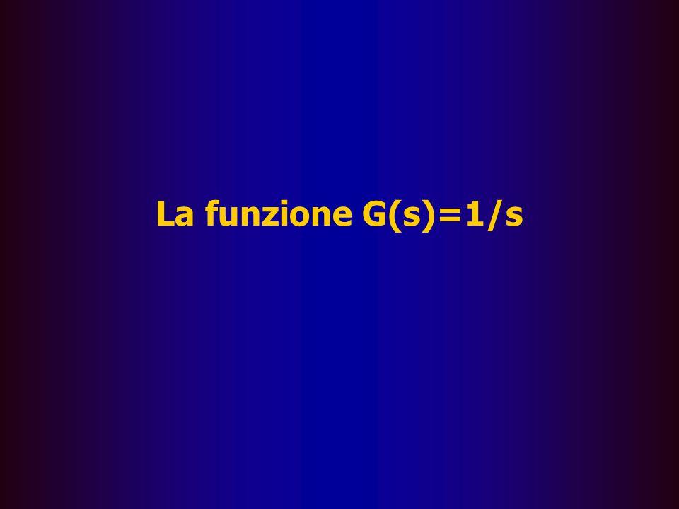 Le rappresentazioni grafiche I diagrammi di Bode: la funzione G(s)=ks Riepilogando â La funzione G(s)=ks ha uno zero nell'origine (cioè per s=0 si ha G(s)=0)  Tale funzione ha un modulo in dB che si annulla per  =1/|k| e che cresce di 20 dB per decade â Il suo modulo in dB può comunque essere sempre calcolato come somma del modulo in dB della funzione k e del modulo in dB della funzione s  Inoltre la funzione G(s)=ks introduce uno sfasamento, costante al variare di , di 90°