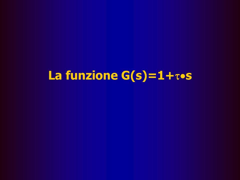 Le rappresentazioni grafiche I diagrammi di Bode: la funzione G(s)=1/s Riepilogando â La funzione G(s)=1/s ha un polo nell'origine (cioè per s=0, G(s) ha una singolarità)  Tale funzione ha un modulo in dB che si annulla per  =1 e che decresce di 20 dB per decade â Il suo modulo in dB può comunque essere calcolato sempre come differenza del modulo in dB della funzione 1 (che è pari a 0) e del modulo in dB della funzione s  Inoltre la funzione G(s)=1/s introduce uno sfasamento, costante al variare di , di -90°