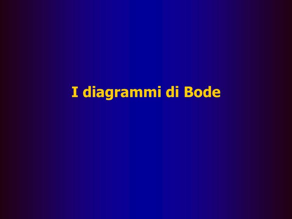 I diagrammi di Bode