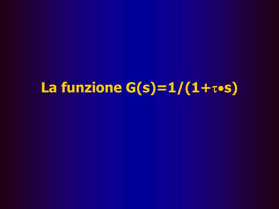 Le rappresentazioni grafiche I diagrammi di Bode: la funzione G(s)=1+  s Riepilogando  Inoltre la funzione G(s)=1+  s introduce uno sfasamento cresente al variare di  â Si può tracciare un diagramma asintotico della fase che è: –pari a 0° per  <1/|  |  - una decade –aumenta di 45° per ciascuna delle due decadi successive (  compreso fra 1/|  |  - una decade e 1/|  |  + una decade) –pari a 90° per  >1/|  |  + una decade