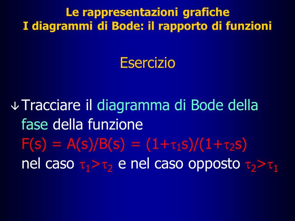 Le rappresentazioni grafiche I diagrammi di Bode: il rapporto di funzioni â Per quanto riguarda la fase, si ricordi che la fase di un rapporto complesso è uguale alla differenza delle fasi del numeratore e del denominatore; quindi, anche in questo caso, si può fare una differenza grafica dei diagrammi asintotici della fase di A(s) e di B(s) â Valgono le considerazioni già dette sui tratti in pendenza