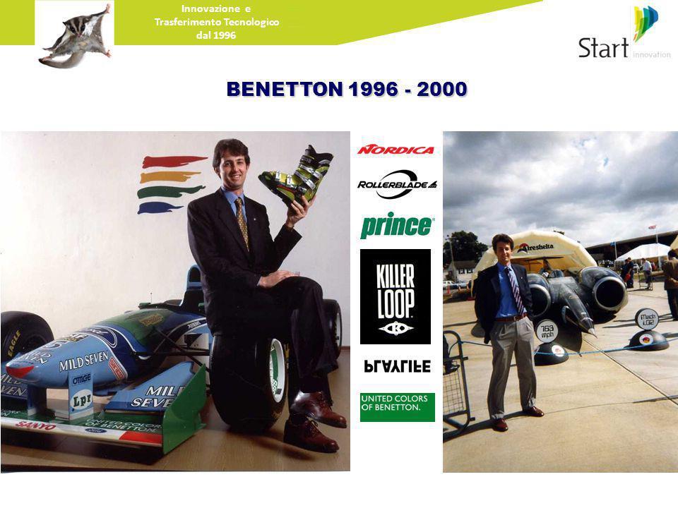 BENETTON 1996 - 2000 Innovazione e Trasferimento Tecnologico dal 1996