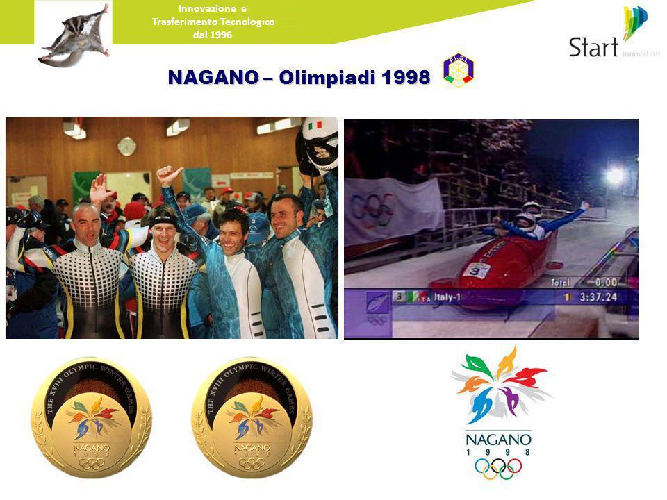 Innovazione e Trasferimento Tecnologico dal 1996 NAGANO – Olimpiadi 1998