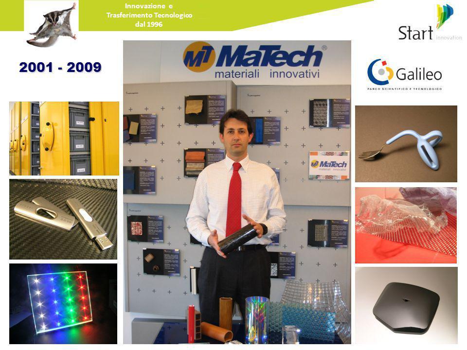 2001 - 2009 Innovazione e Trasferimento Tecnologico dal 1996
