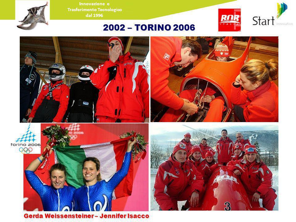 Innovazione e Trasferimento Tecnologico dal 1996 2002 – TORINO 2006 Gerda Weissensteiner – Jennifer Isacco