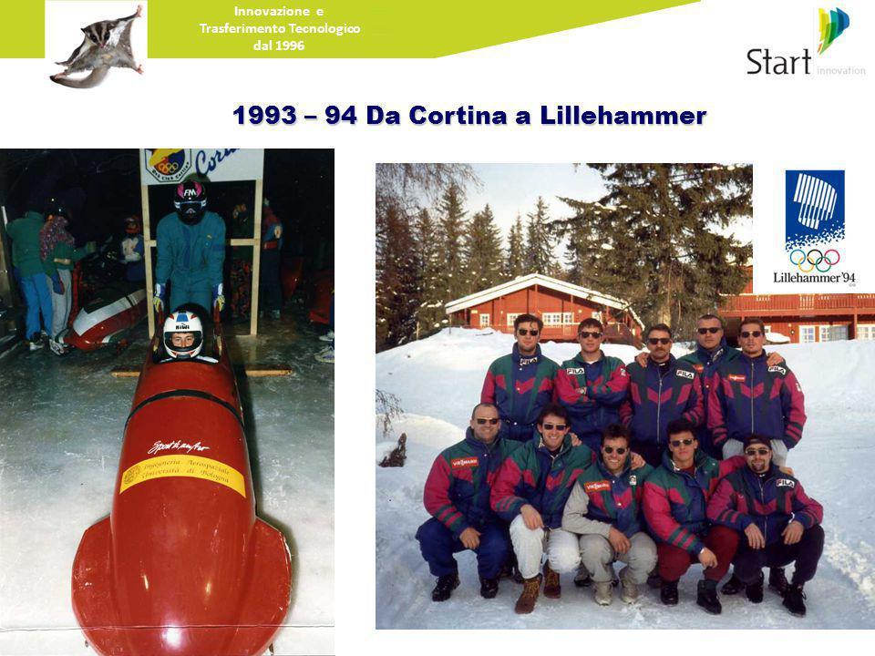 1993 – 94 Da Cortina a Lillehammer Innovazione e Trasferimento Tecnologico dal 1996