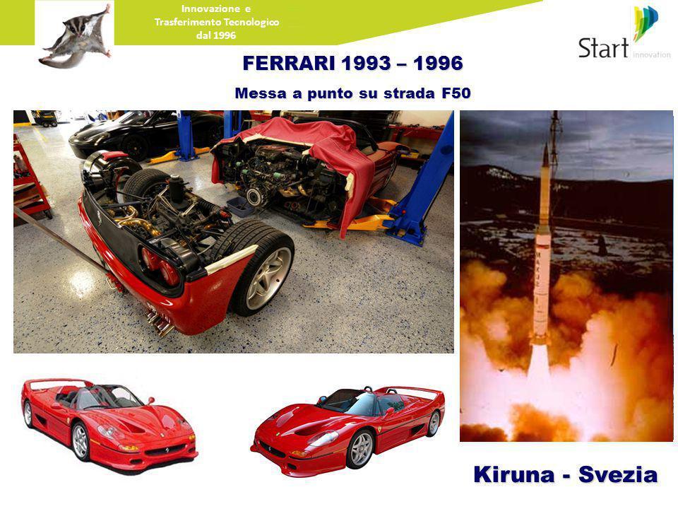 Innovazione e Trasferimento Tecnologico dal 1996 FERRARI 1993 – 1996 Messa a punto su strada F50 Kiruna - Svezia