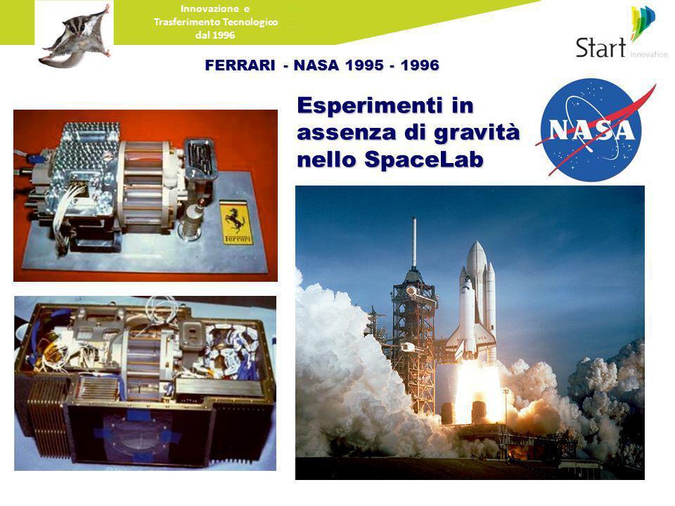 Innovazione e Trasferimento Tecnologico dal 1996 FERRARI - NASA 1995 - 1996 Esperimenti in assenza di gravità nello SpaceLab
