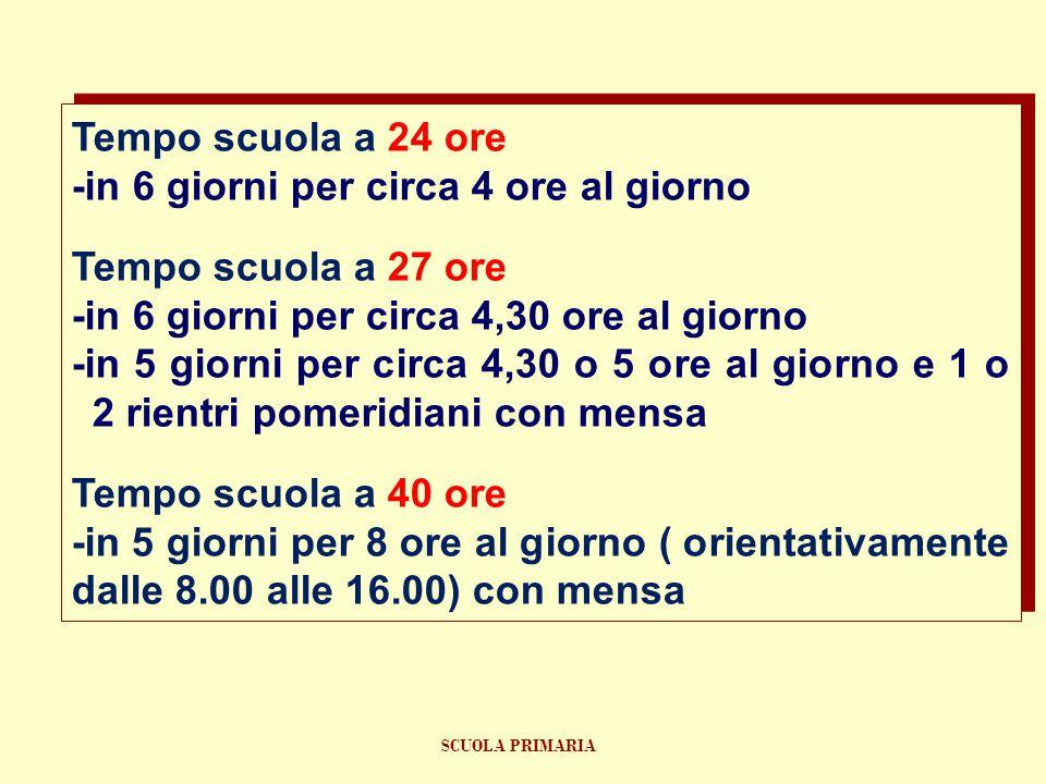 ORARIORARI Tempo scuola a 24 ore -in 6 giorni per circa 4 ore al giorno Tempo scuola a 27 ore -in 6 giorni per circa 4,30 ore al giorno -in 5 giorni p