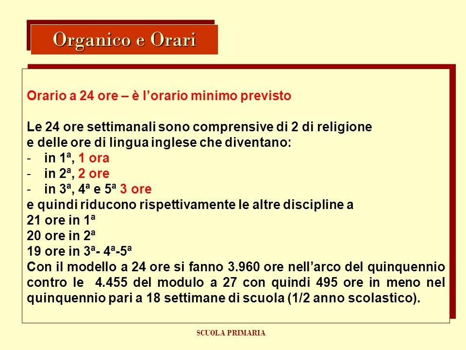 Organico e Orari Orario a 24 ore – è l'orario minimo previsto Le 24 ore settimanali sono comprensive di 2 di religione e delle ore di lingua inglese c