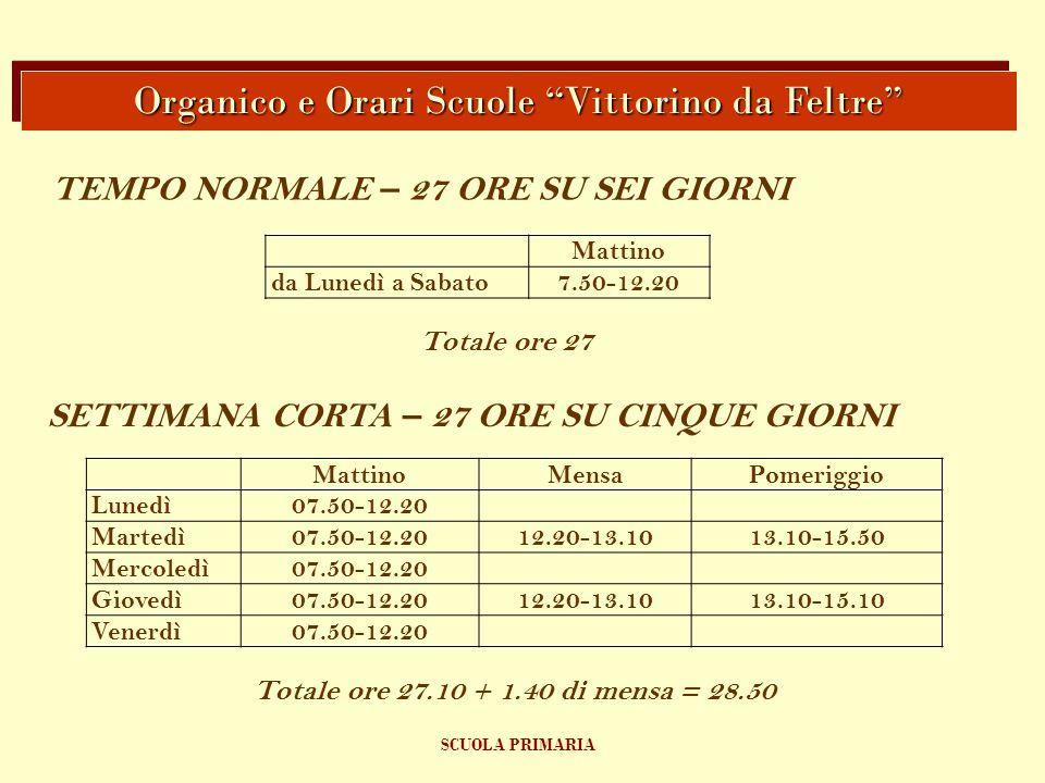 """Organico e Orari Scuole """"Vittorino da Feltre"""" SCUOLA PRIMARIA MattinoMensaPomeriggio Lunedì07.50-12.20 Martedì07.50-12.2012.20-13.1013.10-15.50 Mercol"""