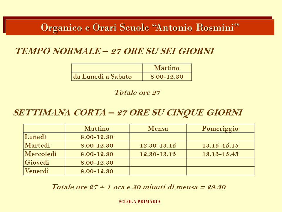 Organico e Orari Scuole Antonio Rosmini SCUOLA PRIMARIA MattinoMensaPomeriggio Lunedì8.00-12.30 Martedì8.00-12.3012.30-13.1513.15-15.15 Mercoledì8.00-12.3012.30-13.1513.15-15.45 Giovedì8.00-12.30 Venerdì8.00-12.30 Totale ore 27 Totale ore 27 + 1 ora e 30 minuti di mensa = 28.30 Mattino da Lunedì a Sabato8.00-12.30 TEMPO NORMALE – 27 ORE SU SEI GIORNI SETTIMANA CORTA – 27 ORE SU CINQUE GIORNI