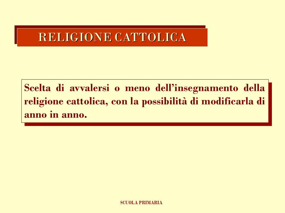 Scelta di avvalersi o meno dell'insegnamento della religione cattolica, con la possibilità di modificarla di anno in anno. RELIGIONE CATTOLICA SCUOLA