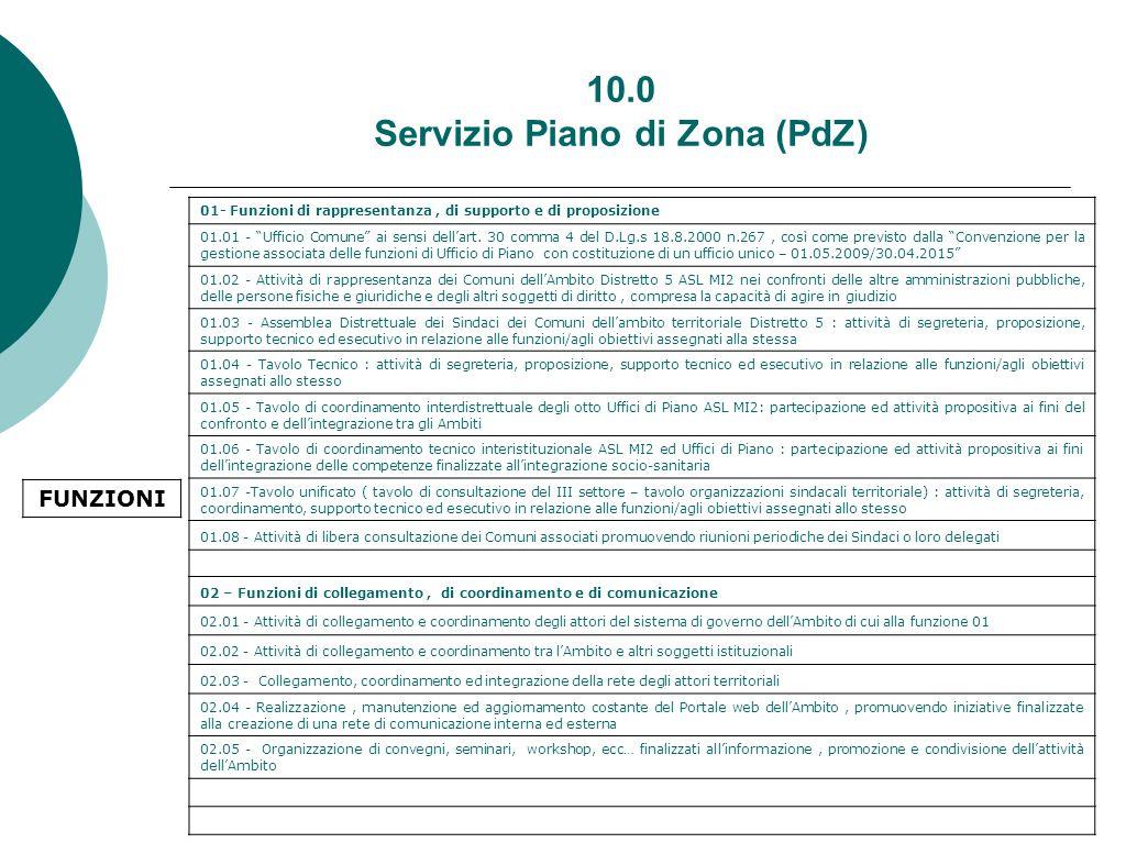 10.0 Servizio Piano di Zona (PdZ) 01- Funzioni di rappresentanza, di supporto e di proposizione 01.01 - Ufficio Comune ai sensi dell'art.