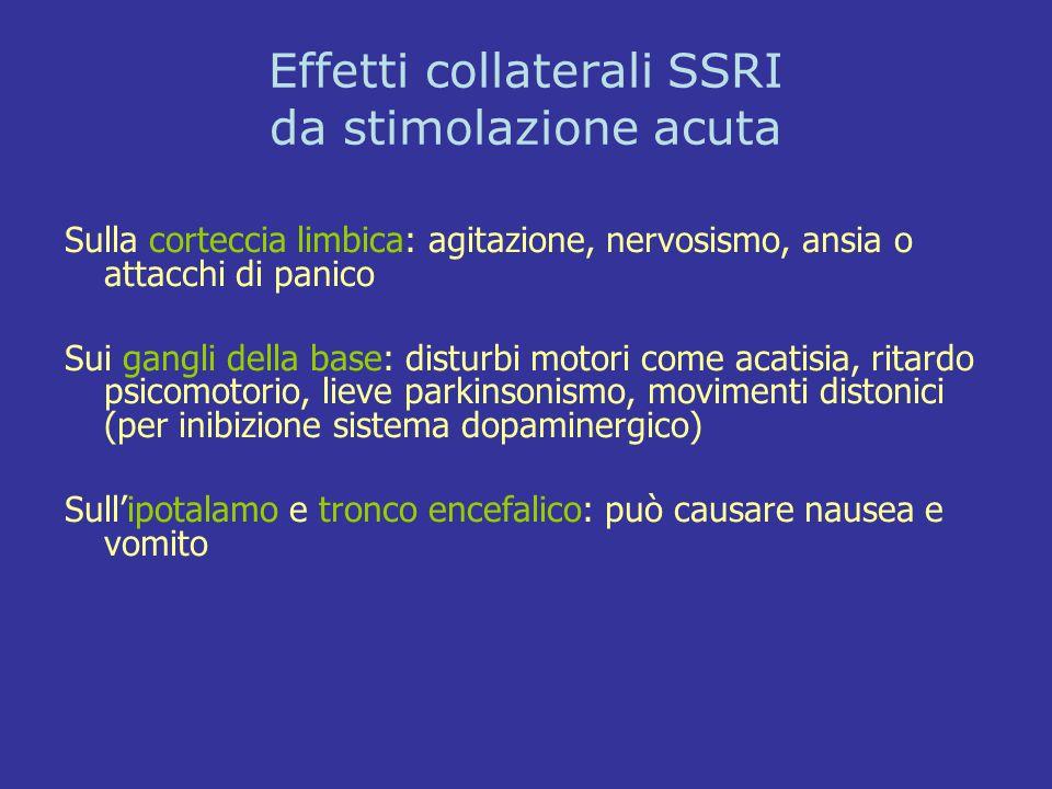 Effetti collaterali SSRI da stimolazione acuta Sulla corteccia limbica: agitazione, nervosismo, ansia o attacchi di panico Sui gangli della base: dist