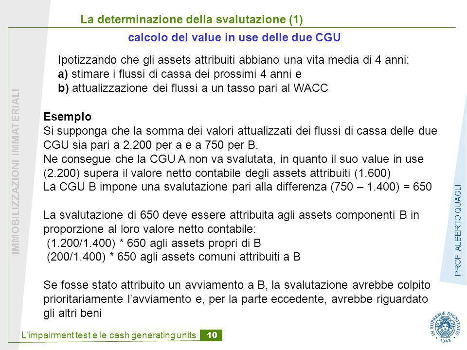 L'impairment test e le cash generating units 10 IMMOBILIZZAZIONI IMMATERIALI PROF. ALBERTO QUAGLI La determinazione della svalutazione (1) Esempio Si