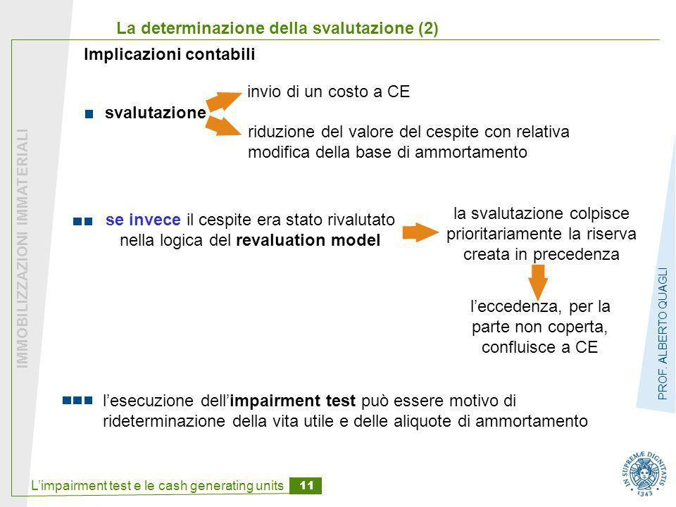 L'impairment test e le cash generating units 11 IMMOBILIZZAZIONI IMMATERIALI PROF. ALBERTO QUAGLI La determinazione della svalutazione (2) l'esecuzion