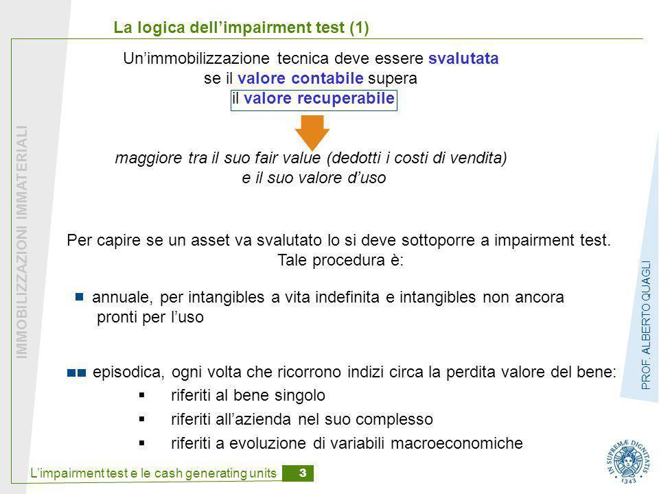 L'impairment test e le cash generating units 3 IMMOBILIZZAZIONI IMMATERIALI PROF. ALBERTO QUAGLI La logica dell'impairment test (1) Un'immobilizzazion